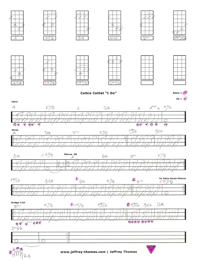 Jeffrey Thomas Skype Lessons For Guitar Bass And Ukulele Colbie