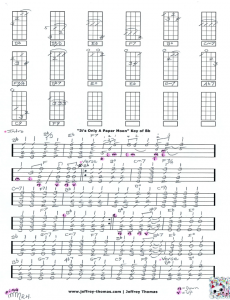 It's Only A Paper Moon Free Ukulele Tab by Jeffrey Thomas