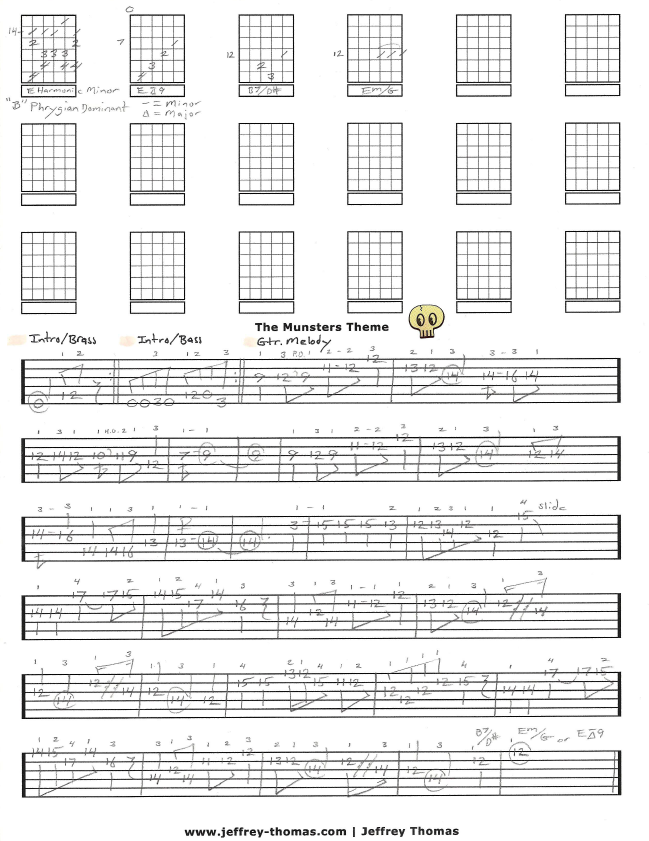The Munsters Theme Guitar Tab by Jeffrey Thomas