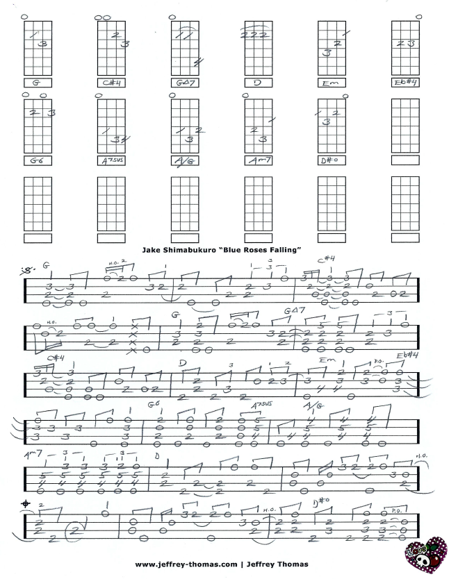 Cool guitar chords