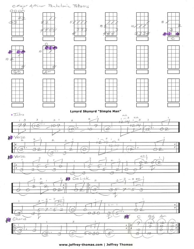Simple Man Bass Tab by Lynyrd Skynyrd