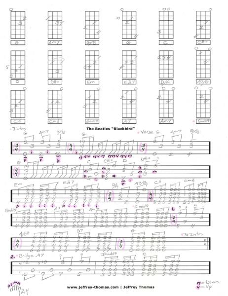 The Beatles Blackbird Ukulele Tab by Jeffrey Thomas