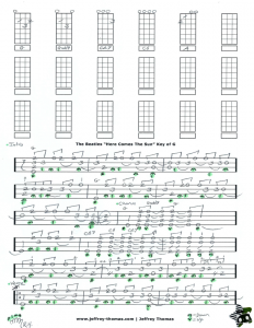The Beatles Here Comes The Sun Free Ukulele Tab by Jeffrey Thomas