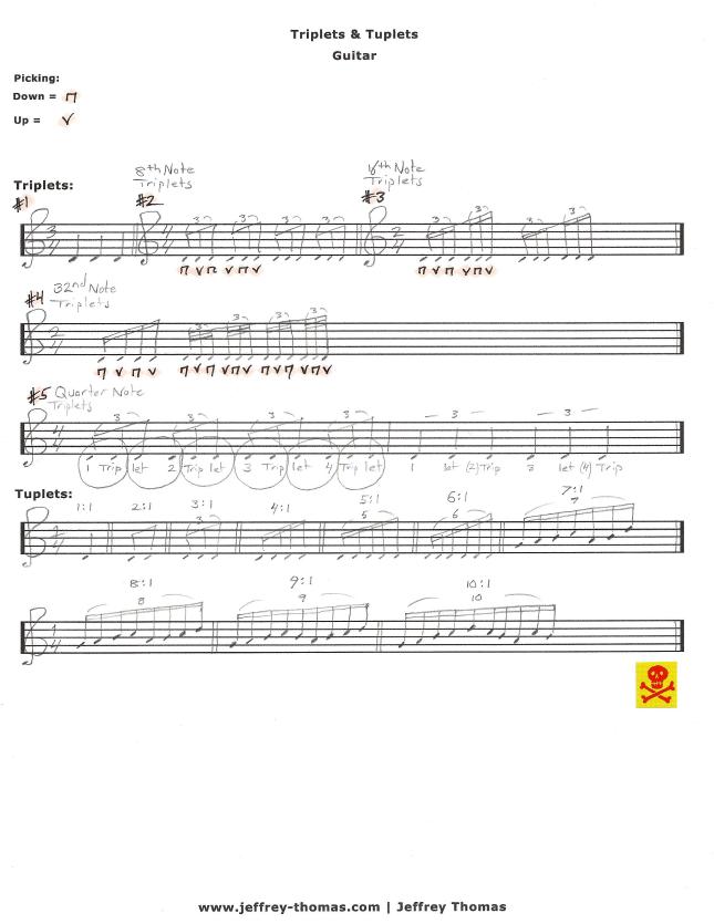 Rhythm Study Archives Jeffrey Thomas