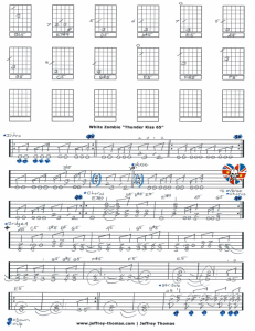 Free White Zombie Guitar Tab For Thunder Kiss 65