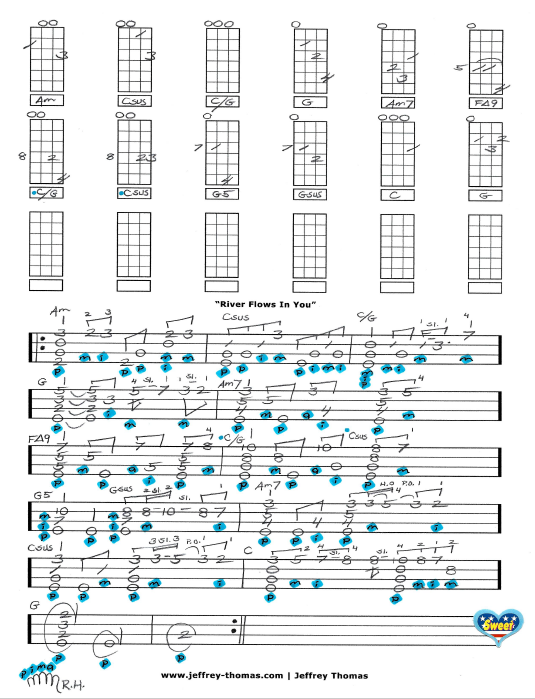 Attractive River Flows In You Chords Mold Basic Guitar Chords For