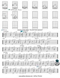 online guitar bass and ukulele lessons by jeffrey thomas. Black Bedroom Furniture Sets. Home Design Ideas