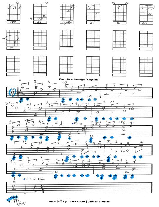 Francisco Tarrega Lagrima Free Guitar Lesson