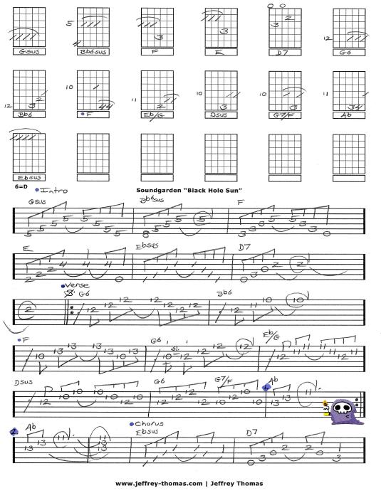 Soundgarden Black Hole Sun Free Guitar Tab by Jeffrey Thomas