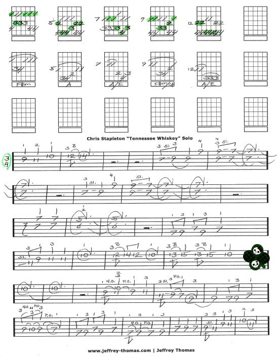 Chris Stapleton Tennessee Whiskey Free Guitar Tab