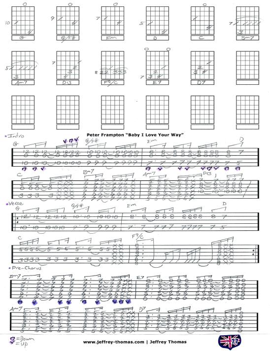 Peter Frampton Baby I Love Your Way Free Guitar Tab