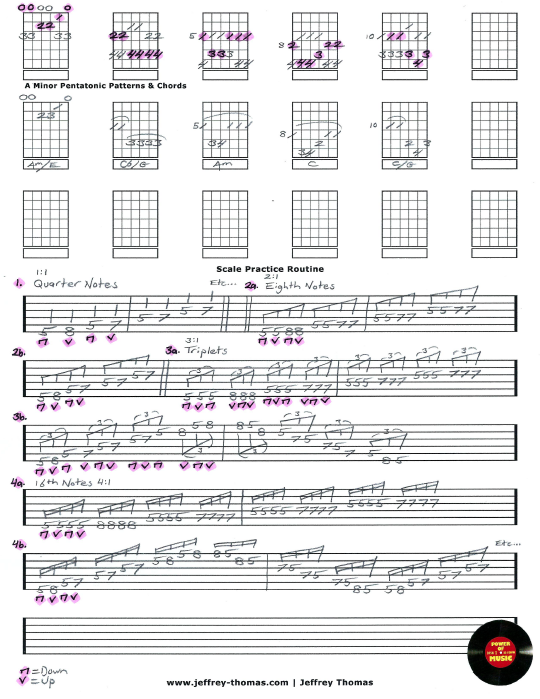 Scale Practice Routine Free Guitar Tab