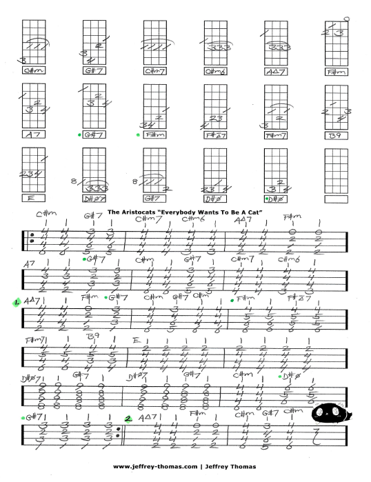 The Aristocats Everybody Wants To Be A Cat Free Ukulele Tab
