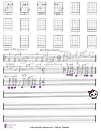 Kane Brown Heaven Free Guitar Tab