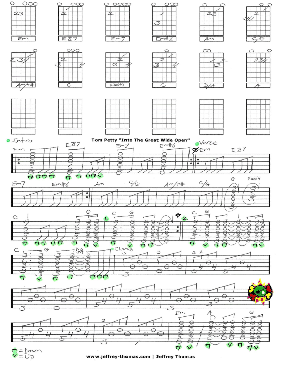 Tom Petty Into The Great Wide Open Guitar Tab